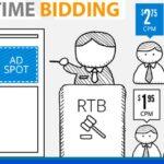 ¿Qué es y cómo funciona el Real Time Bidding (RTB)?