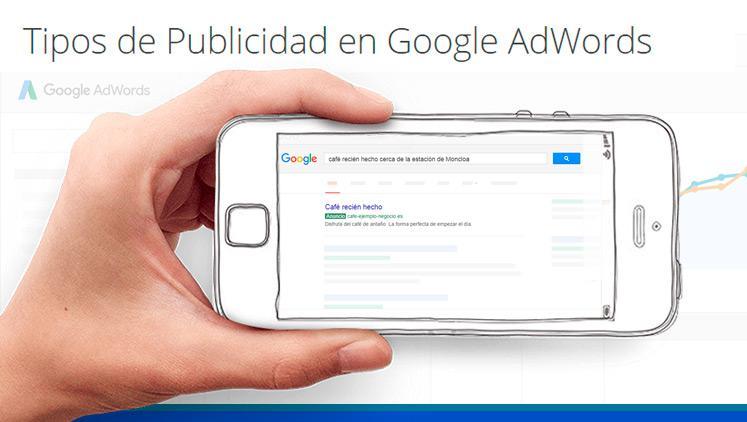 Tipos de publicidad de Google AdWords