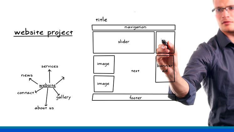 ¿Qué estructura debe de tener una página web?
