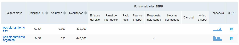 keyword difficulty tool