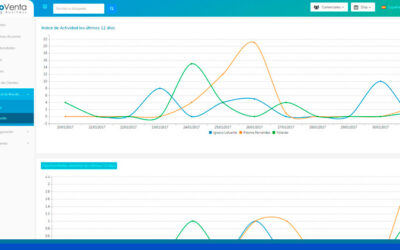 Cronoventa, una nueva herramienta para mejorar la productividad del equipo comercial