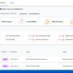Web.dev la nueva herramienta de Google para las webs