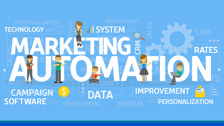 Marketing Automation: el futuro del marketing online