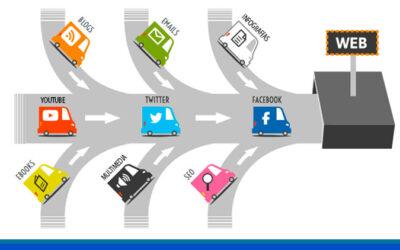 ¿Es importante el tráfico de la web para el SEO?