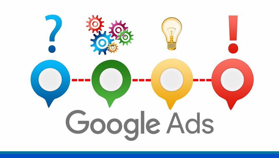 COVID-19: ¿Qué estrategia aplico en Google Ads?
